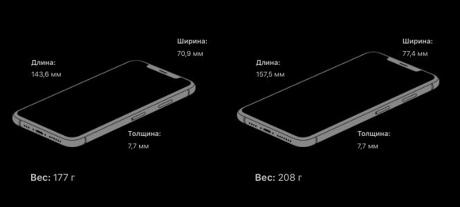 разница между iPhone Xs и iPhone Xs Max