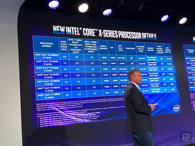 процессоры Intel девятого поколения