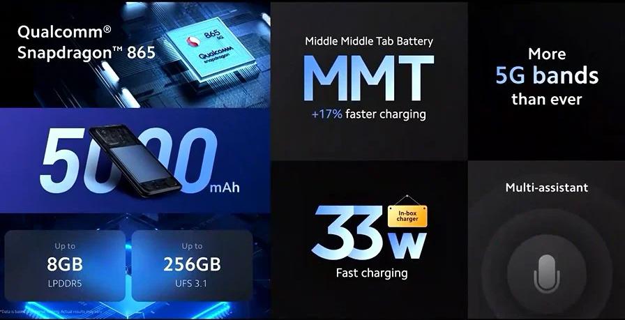 Xiaomi Mi 10T и Mi 10T Pro