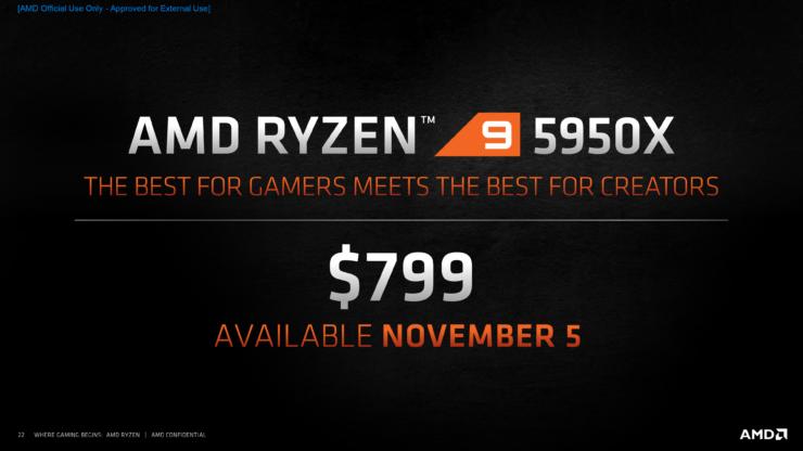 AMD Ryzen 9 5950X Zen 3