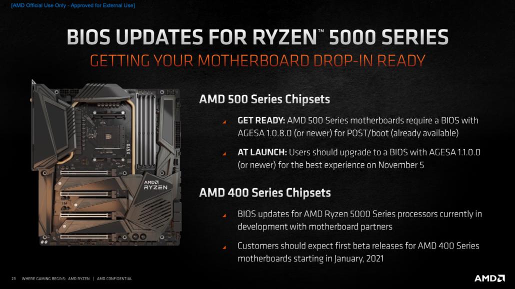 AMD Ryzen 5000 Zen 3 Bios