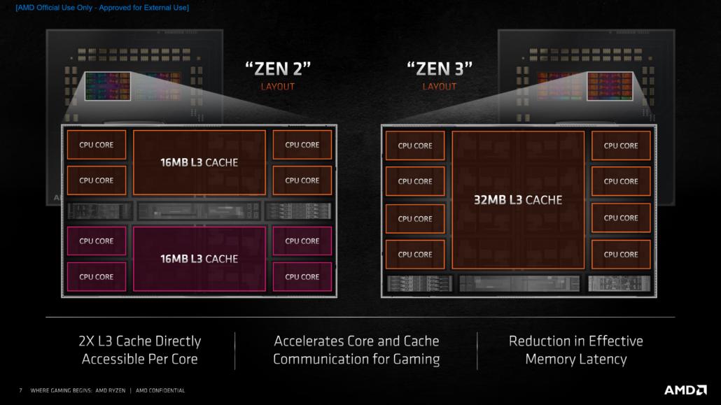 Zen 2 - Zev 3