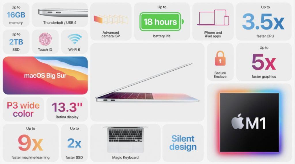 MacBook Air M1 характеристики