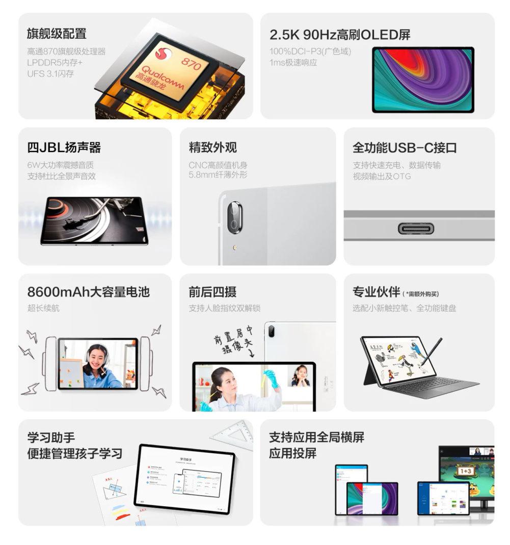 Lenovo Xiaoxin Pad Pro 2021 характеристики