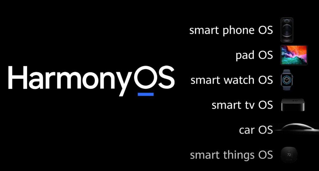 HarmonyOS 2.0 поддержка устройств