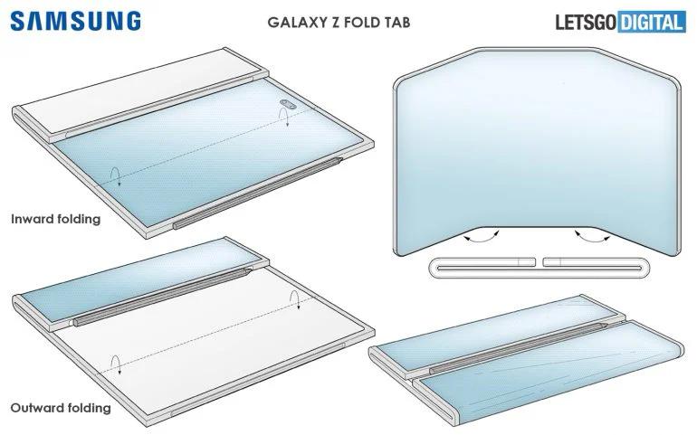 Samsung Galaxy Z Fold Tab патент