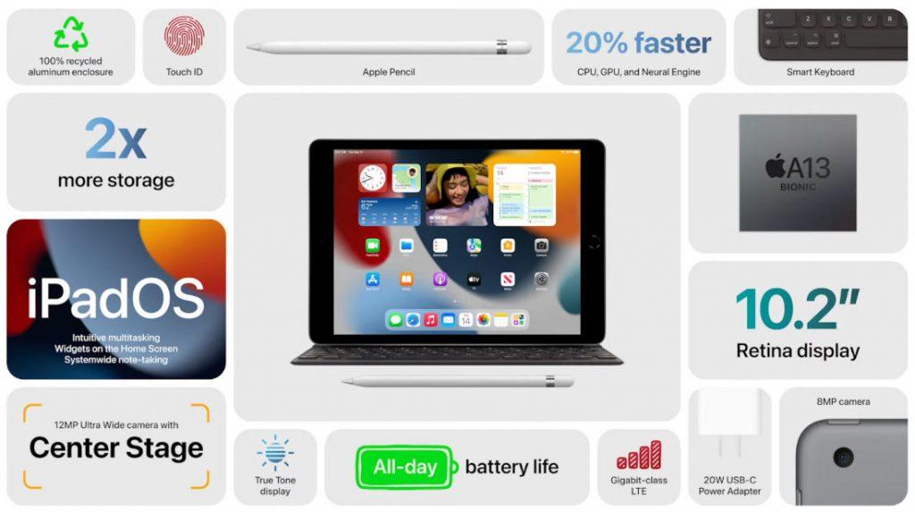 Apple iPad (9-го поколения)
