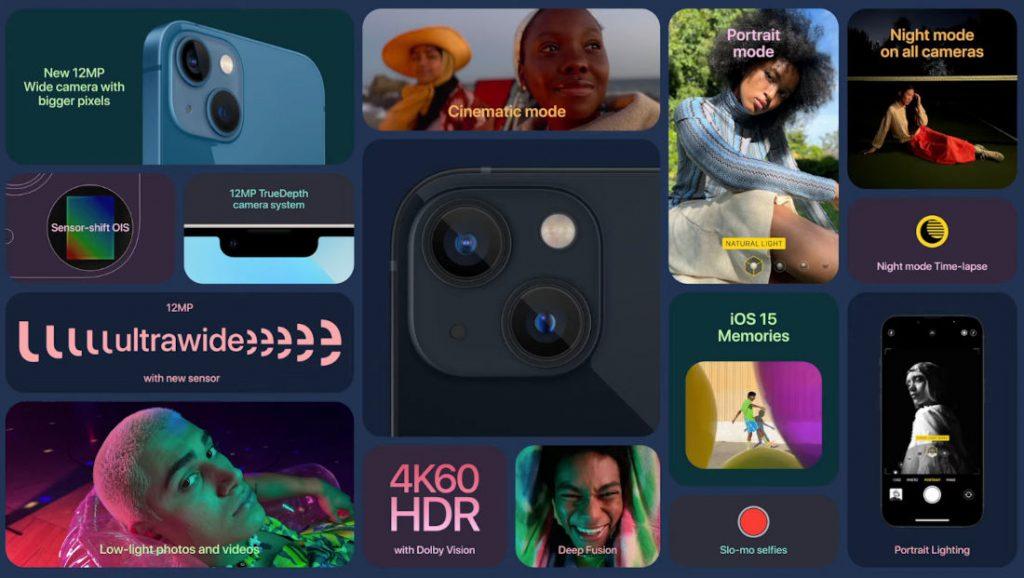 Камера iPhone 13 и iPhone 13 mini